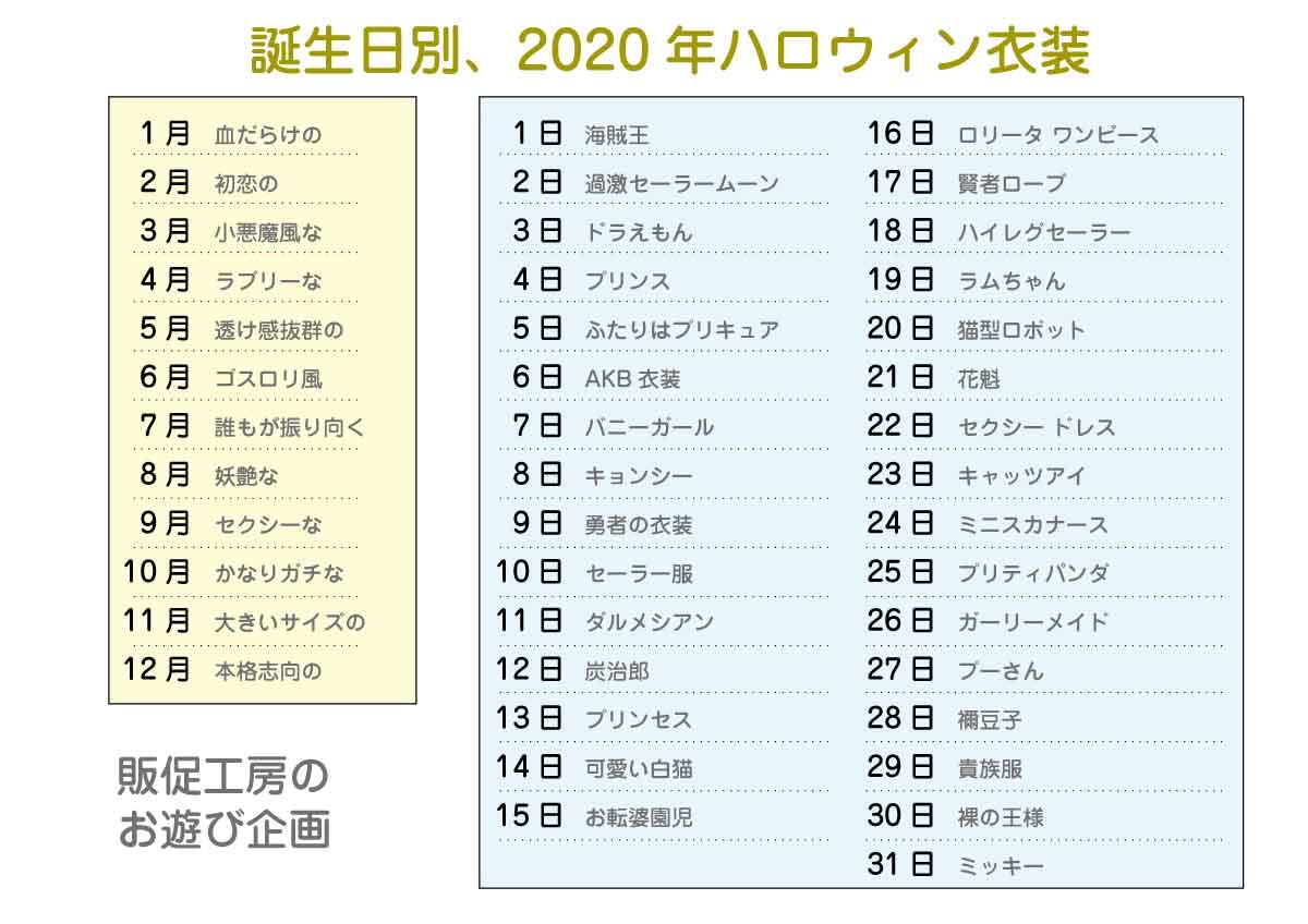 日 2020 ランキング 誕生 運勢