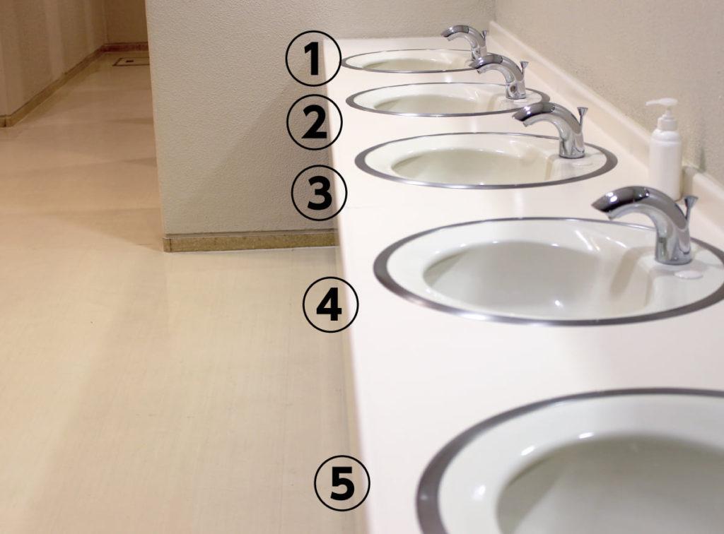 どこで手をあ洗いますか?